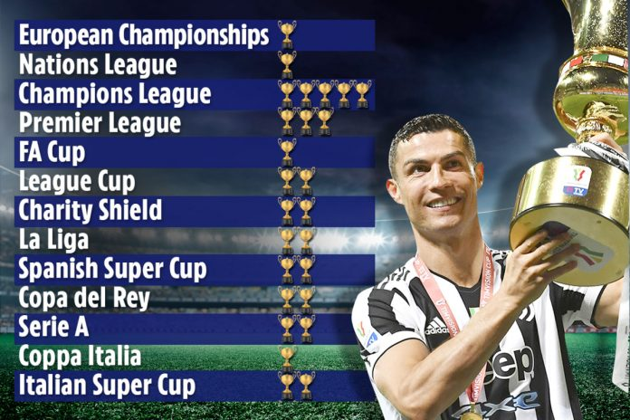 Cristiano Ronaldo Reminds Fans Why He Is The 'GOAT', Reveals The Tops, Downs, Trophies, Goals, Awards Of His Career